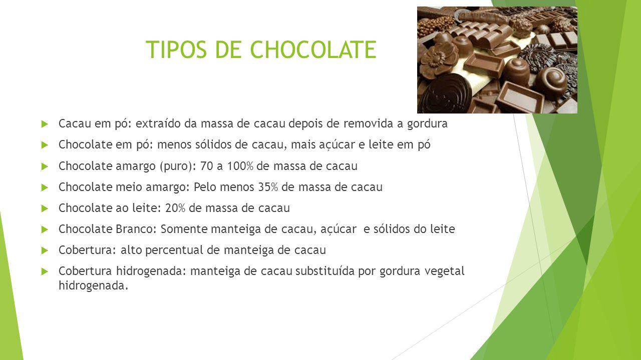 TIPOS DE CHOCOLATE  Cacau em pó: extraído da massa de cacau depois de removida a gordura  Chocolate em pó: menos sólidos de cacau, mais açúcar e leite em pó  Chocolate amargo (puro): 70 a 100% de massa de cacau  Chocolate meio amargo: Pelo menos 35% de massa de cacau  Chocolate ao leite: 20% de massa de cacau  Chocolate Branco: Somente manteiga de cacau, açúcar e sólidos do leite  Cobertura: alto percentual de manteiga de cacau  Cobertura hidrogenada: manteiga de cacau substituída por gordura vegetal hidrogenada.