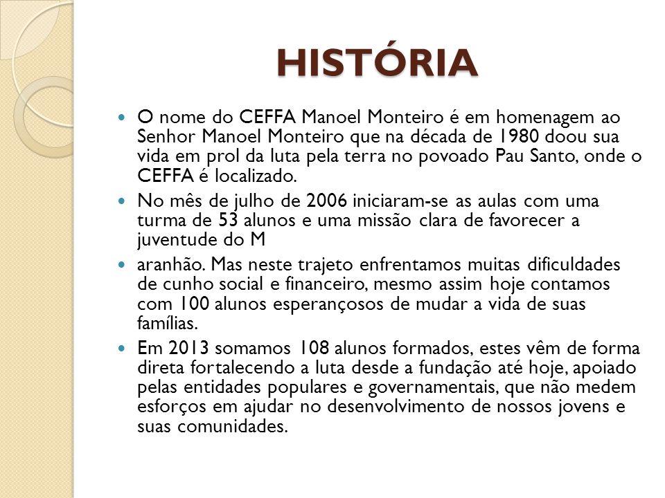 HISTÓRIA O nome do CEFFA Manoel Monteiro é em homenagem ao Senhor Manoel Monteiro que na década de 1980 doou sua vida em prol da luta pela terra no povoado Pau Santo, onde o CEFFA é localizado.