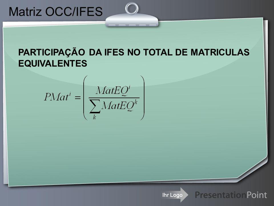 Ihr Logo PARTICIPAÇÃO DA IFES NO TOTAL DE MATRICULAS EQUIVALENTES Matriz OCC/IFES