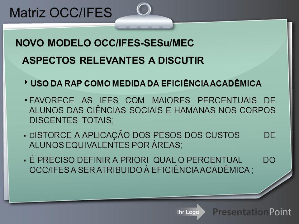 Ihr Logo Matriz OCC/IFES NOVO MODELO OCC/IFES-SESu/MEC ▪FAVORECE AS IFES COM MAIORES PERCENTUAIS DE ALUNOS DAS CIÊNCIAS SOCIAIS E HAMANAS NOS CORPOS D
