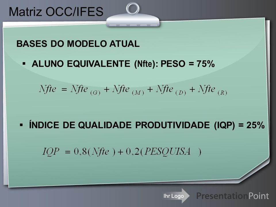 Ihr Logo CÁLCULO DO ALUNO EQUIVALENTE Matriz OCC/IFES ▪ ALUNO EQUIVALENTE DA GRADUAÇÃO ▪ ONDE:  Nfte (G) = Número de alunos equivalentes (graduação);  N di = Número de diplomados;  D = Duração média do curso;  R = Coeficiente de retenção;  N i = Número de ingressantes;  BT = Bônus por turno noturno;  BFS = Bônus por curso fora de sede;  PG = Peso do Grupo.