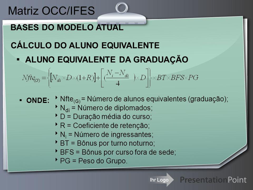 Ihr Logo CÁLCULO DO ALUNO EQUIVALENTE Matriz OCC/IFES ▪ ALUNO EQUIVALENTE DA GRADUAÇÃO ▪ ONDE:  Nfte (G) = Número de alunos equivalentes (graduação);