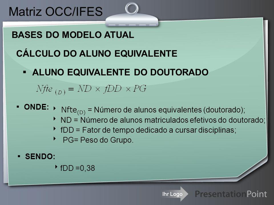Ihr Logo CÁLCULO DAS MATRICULAS EQUIVALENTES Matriz OCC/IFES NOS CURSOS DEMESTRADO ACADÊMICOS E PROFISSIONAIS Onde:  PM(k) corresponde ao k-ésimo parâmetro de adição relativo à matrícula j da universidade i, e  AC j é o fator multiplicativo correspondente à avaliação da CAPES do curso referente à matrícula j, e corresponde ao conceito CAPES do curso em questão (variando de 3 a 7)