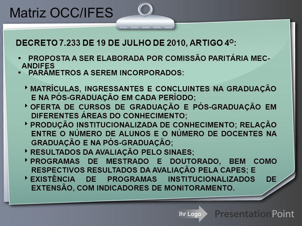 Ihr Logo Matriz OCC/IFES NOVO MODELO OCC/IFES-SESu/MEC ▪PREJUDICA AS IFES EM FASE DE IMPLANTAÇÃO E EXPANSÃO DOS SEUS PROGRAMAS DE PÓS-GRADUAÇÃO; ▪ AS IFES COM CURSOS DE PÓS-GRADUAÇÃO JÁ CONSOLIDADOS SERÃO MUITO BENEFICIADAS ; ▪ É PRECISO DEFINIR A PRIORI QUAL O PERCENTUAL DO TOTAL DO OCC/IFES A SER ATRIBUIDO À QUALIDADE ACADÊMICA; ASPECTOS RELEVANTES A DISCUTIR  USO DO CPC E CONCEITO CAPES COMO MEDIDADAS DE QUALIDADE ACADÊMICA