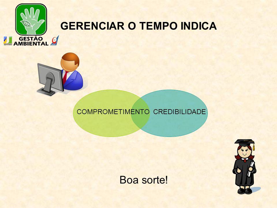 GERENCIAR O TEMPO INDICA COMPROMETIMENTO CREDIBILIDADE Boa sorte!