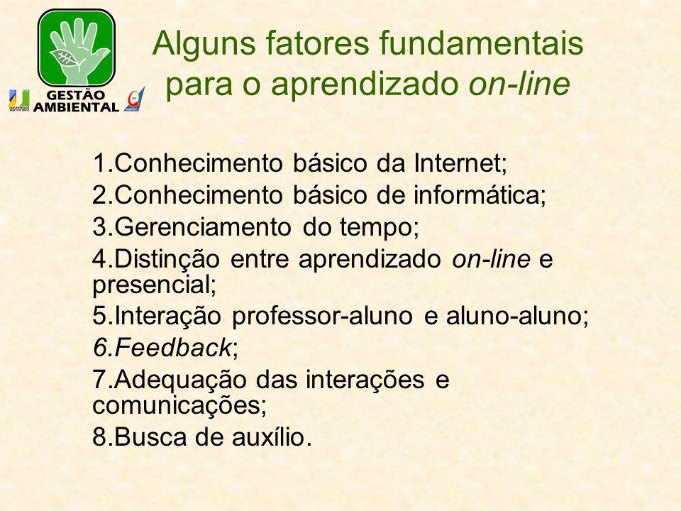 Alguns fatores fundamentais para o aprendizado on-line 1.Conhecimento básico da Internet; 2.Conhecimento básico de informática; 3.Gerenciamento do tem