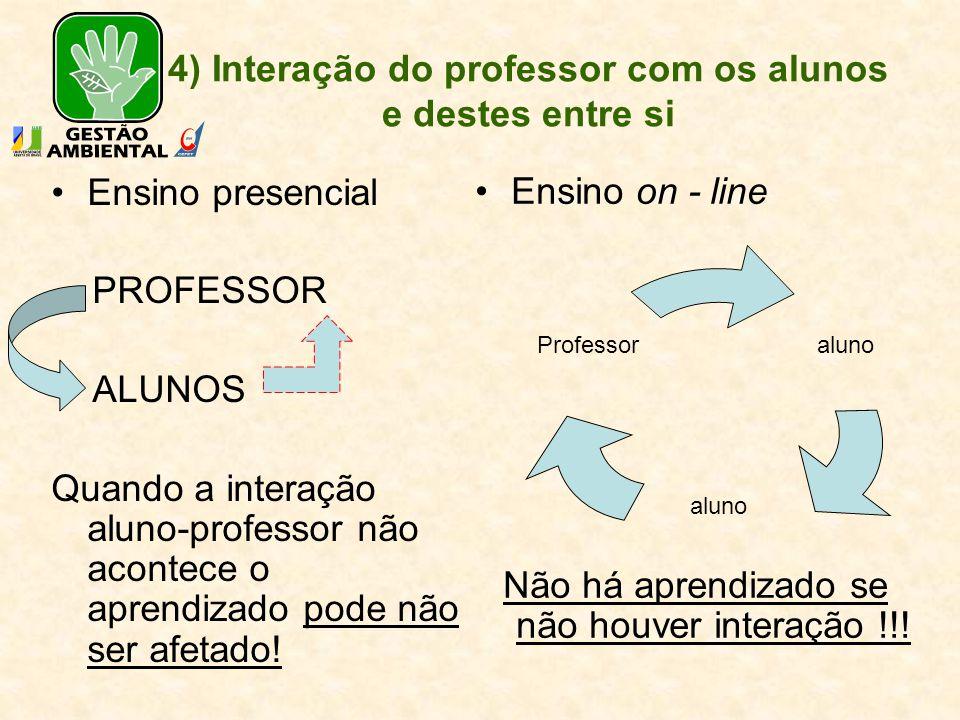 4) Interação do professor com os alunos e destes entre si Ensino presencial PROFESSOR ALUNOS Quando a interação aluno-professor não acontece o aprendi