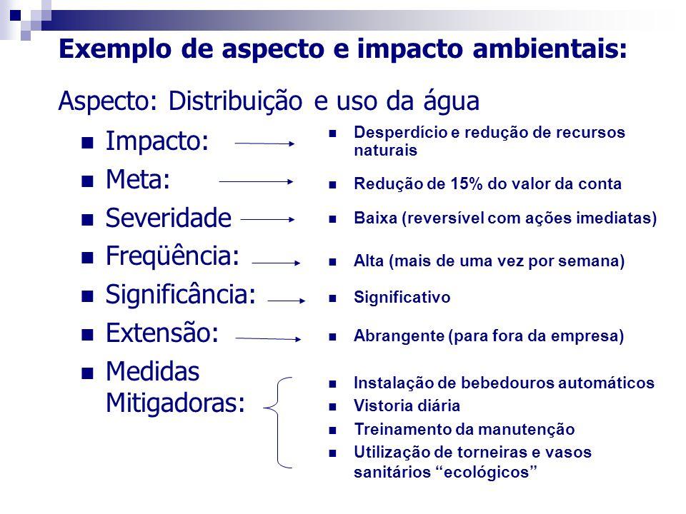 Exemplo de aspecto e impacto ambientais: Aspecto: Distribuição e uso da água Impacto: Meta: Severidade Freqüência: Significância: Extensão: Medidas Mi