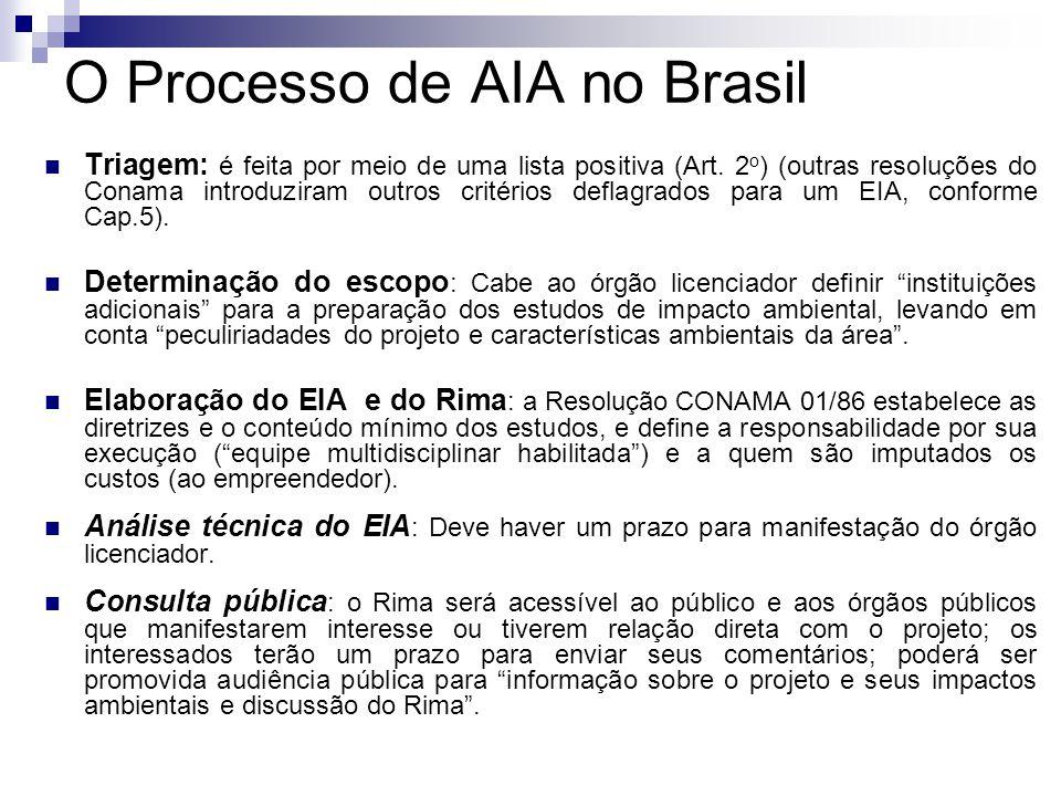 O Processo de AIA no Brasil Triagem: é feita por meio de uma lista positiva (Art. 2 o ) (outras resoluções do Conama introduziram outros critérios def