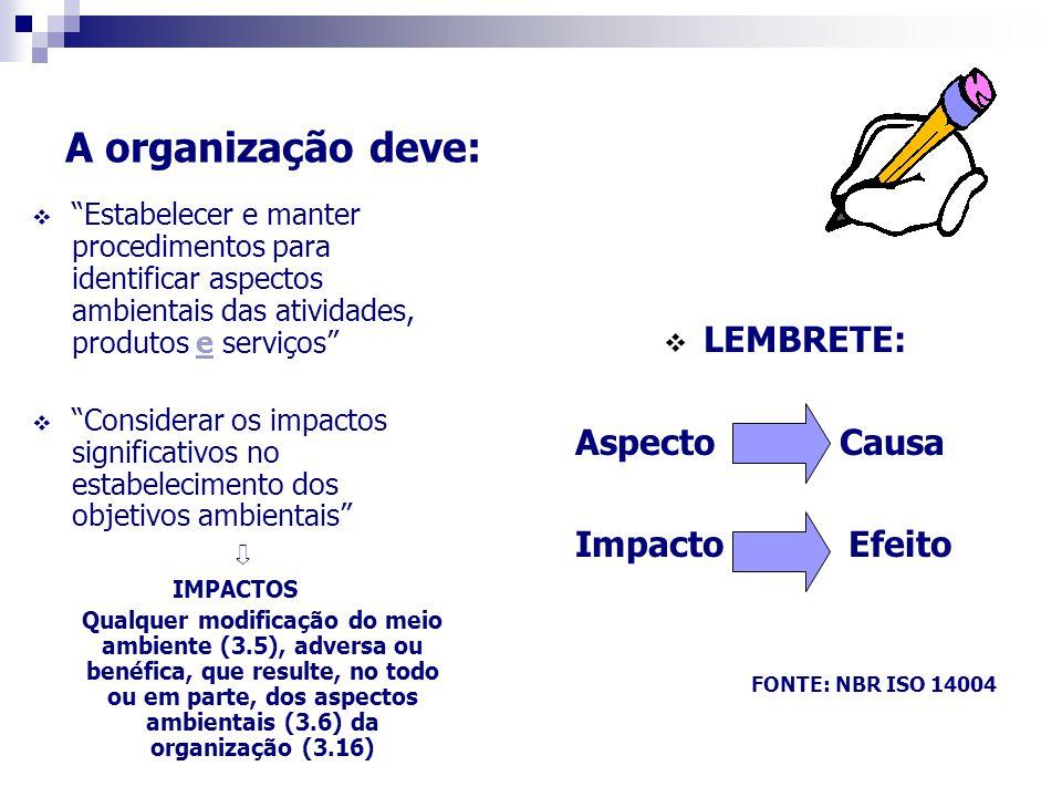 A organização deve:  Estabelecer e manter procedimentos para identificar aspectos ambientais das atividades, produtos e serviços  Considerar os impactos significativos no estabelecimento dos objetivos ambientais ⇩ IMPACTOS Qualquer modificação do meio ambiente (3.5), adversa ou benéfica, que resulte, no todo ou em parte, dos aspectos ambientais (3.6) da organização (3.16)  LEMBRETE: Aspecto Causa Impacto Efeito FONTE: NBR ISO 14004