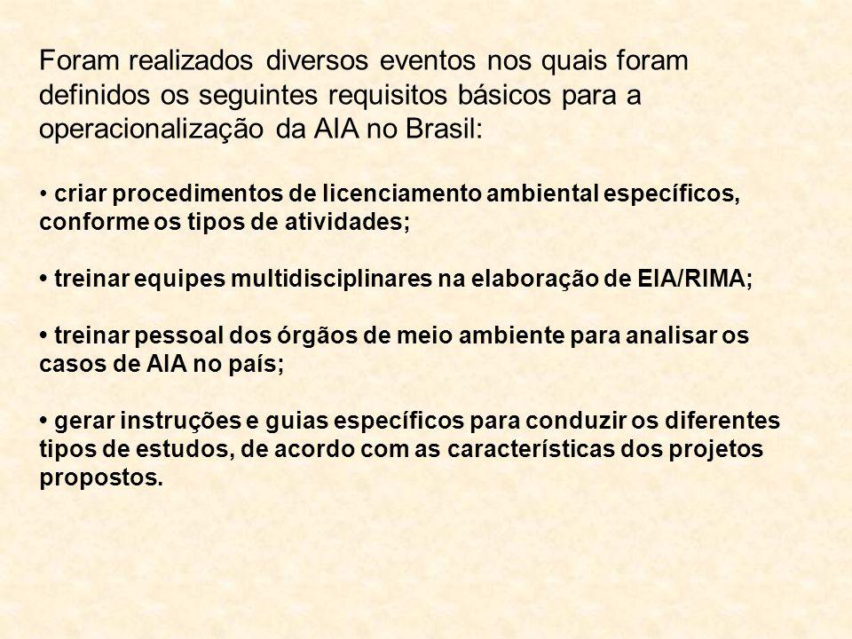 Foram realizados diversos eventos nos quais foram definidos os seguintes requisitos básicos para a operacionalização da AIA no Brasil: criar procedime