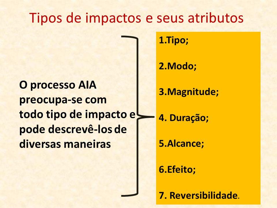 Tipos de impactos e seus atributos O processo AIA preocupa-se com todo tipo de impacto e pode descrevê-los de diversas maneiras 1.Tipo; 2.Modo; 3.Magn