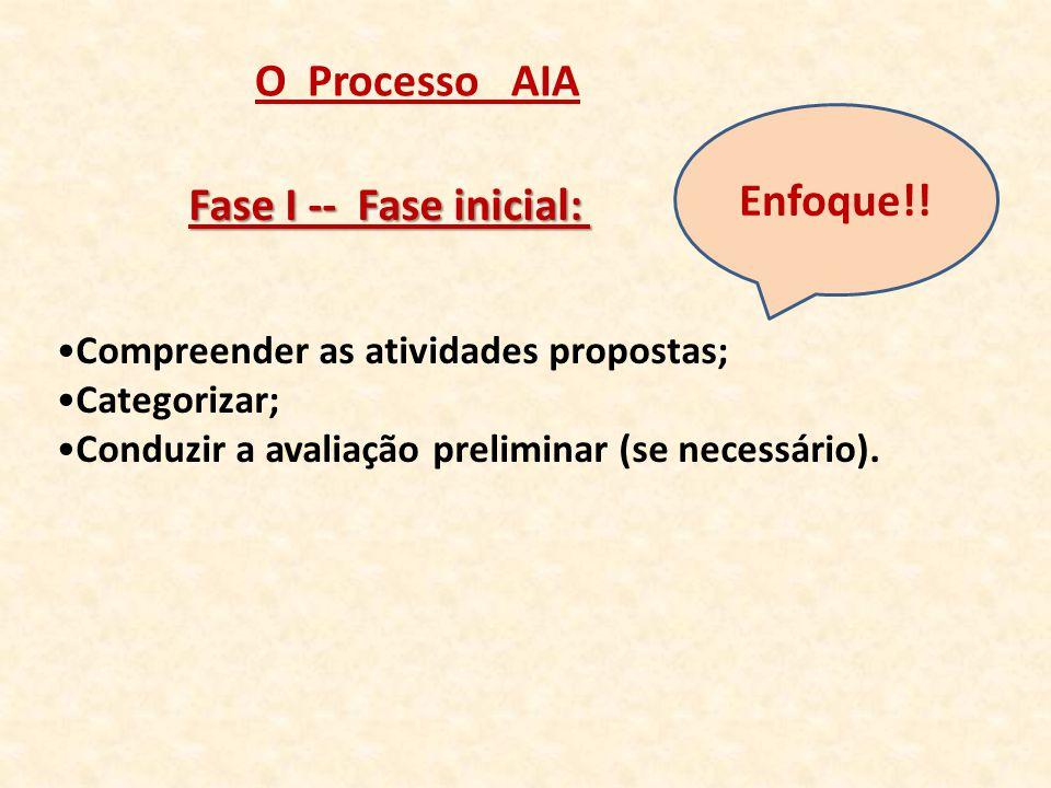 O Processo AIA Compreender as atividades propostas; Categorizar; Conduzir a avaliação preliminar (se necessário). Fase I -- Fase inicial: Enfoque!!