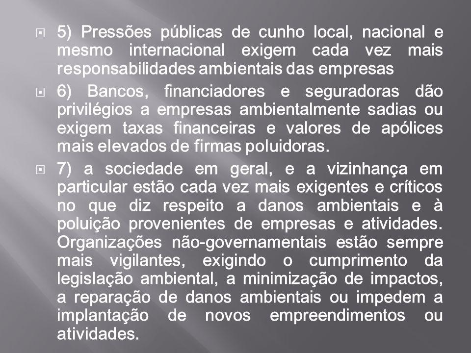  5) Pressões públicas de cunho local, nacional e mesmo internacional exigem cada vez mais responsabilidades ambientais das empresas  6) Bancos, fina
