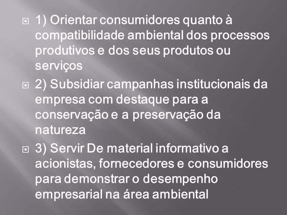  1) Orientar consumidores quanto à compatibilidade ambiental dos processos produtivos e dos seus produtos ou serviços  2) Subsidiar campanhas instit