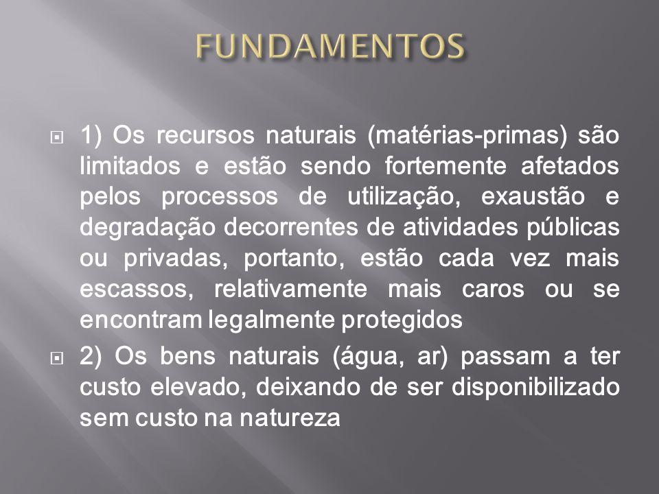  1) Os recursos naturais (matérias-primas) são limitados e estão sendo fortemente afetados pelos processos de utilização, exaustão e degradação decor