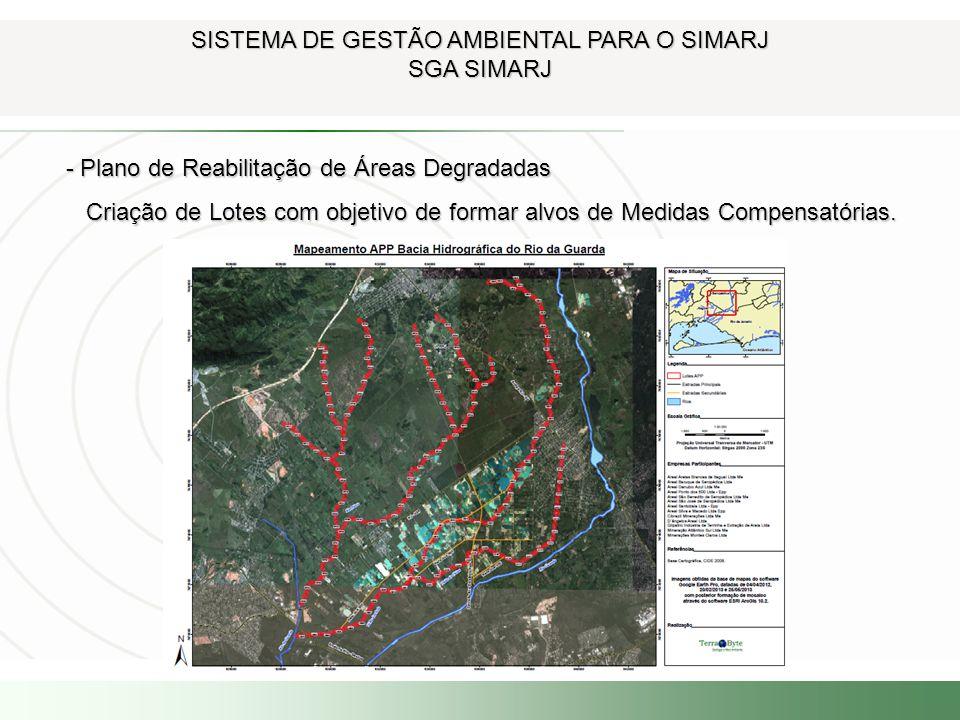 SISTEMA DE GESTÃO AMBIENTAL PARA O SIMARJ SGA SIMARJ - Plano de Reabilitação de Áreas Degradadas - Plano de Reabilitação de Áreas Degradadas Criação d