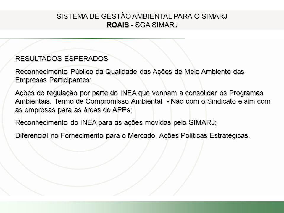 RESULTADOS ESPERADOS Reconhecimento Público da Qualidade das Ações de Meio Ambiente das Empresas Participantes; Ações de regulação por parte do INEA q