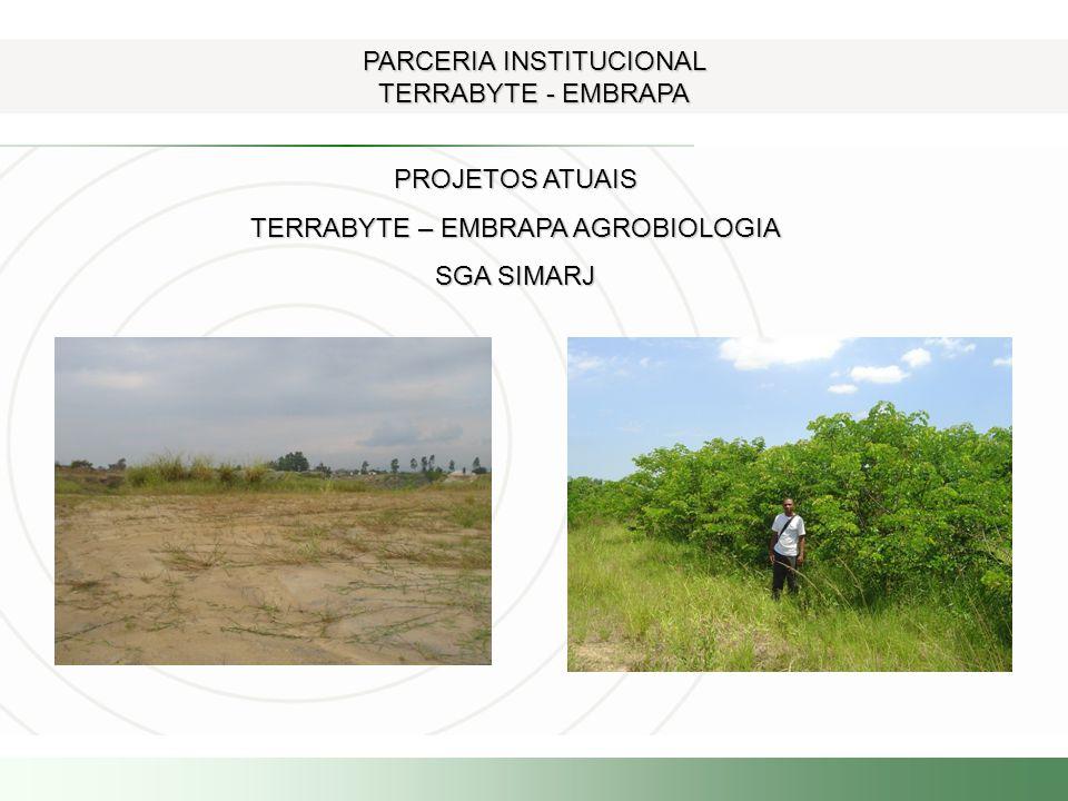 PROJETOS ATUAIS TERRABYTE – EMBRAPA AGROBIOLOGIA SGA SIMARJ PARCERIA INSTITUCIONAL TERRABYTE - EMBRAPA