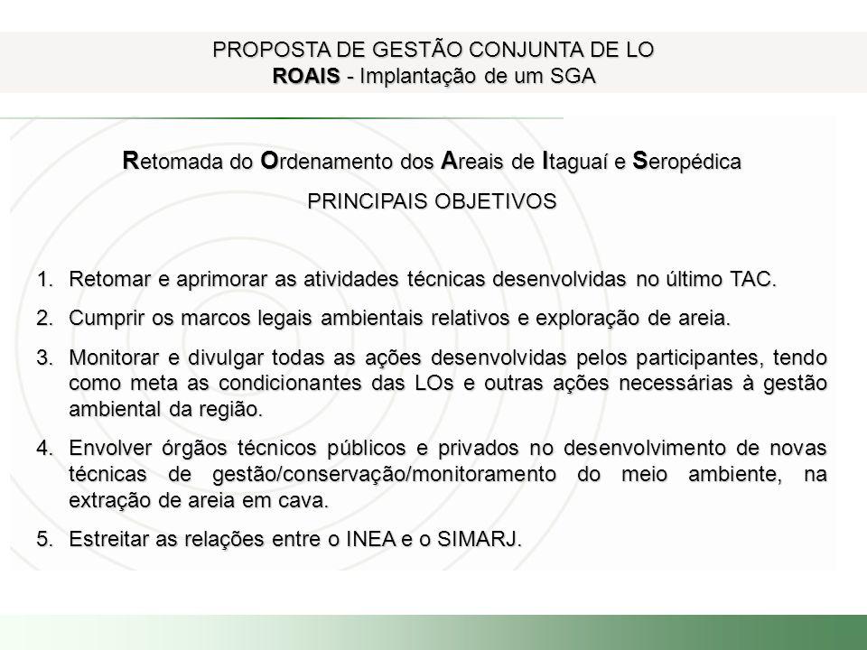IMPLANTAÇÃO DE PROGRAMAS 2014 RETOMADA DA DO ORDENAMENTO DOS AREAIS DE ITAGUA I E SEROPÉDICA 1.BANCO DE DADOS INTERNET OK 2.GESTÃO DE RESÍDUOS SÓLIDOS OK 3.MAPEAMENTO DE LAGOAS OK 4.RECUPERAÇÃO DE ÁREA DEGRADADA Em implantação 5.MONITORAMENTO DA ÁGUA LAGOA E SUBTERRÂNEA Em implantação PROPOSTA DE GESTÃO CONJUNTA DE LO ROAIS - Implantação de um SGA