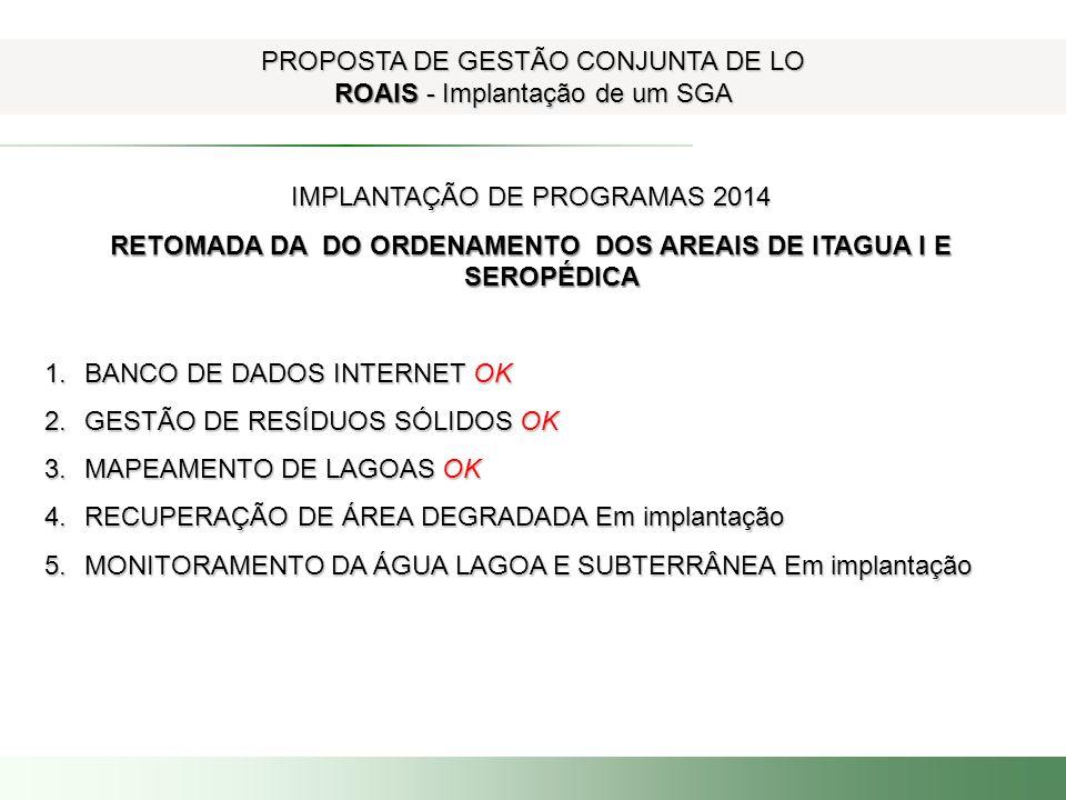 IMPLANTAÇÃO DE PROGRAMAS 2014 RETOMADA DA DO ORDENAMENTO DOS AREAIS DE ITAGUA I E SEROPÉDICA 1.BANCO DE DADOS INTERNET OK 2.GESTÃO DE RESÍDUOS SÓLIDOS