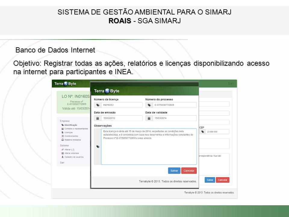 SISTEMA DE GESTÃO AMBIENTAL PARA O SIMARJ ROAIS - SGA SIMARJ Banco de Dados Internet Banco de Dados Internet Objetivo: Registrar todas as ações, relat