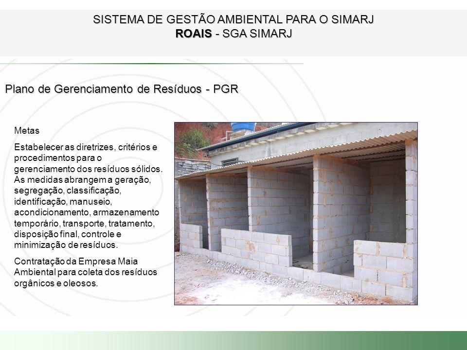 SISTEMA DE GESTÃO AMBIENTAL PARA O SIMARJ SGA SIMARJ - Plano de Reabilitação de Áreas Degradadas - Plano de Reabilitação de Áreas Degradadas Criação de Lotes com objetivo de formar alvos de Medidas Compensatórias.