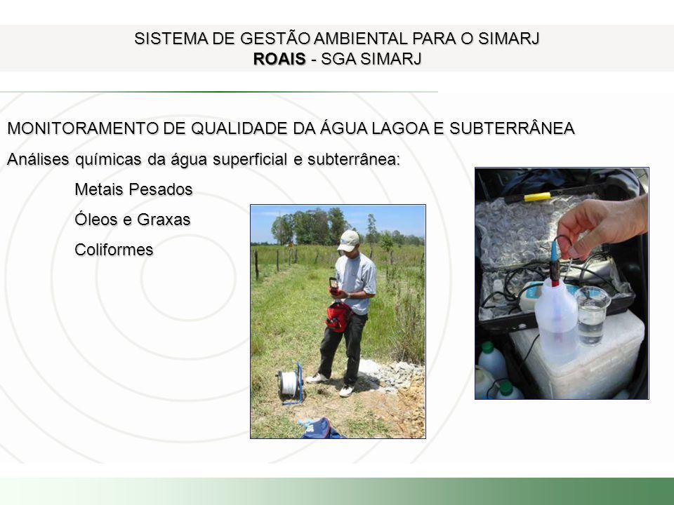 MONITORAMENTO DE QUALIDADE DA ÁGUA LAGOA E SUBTERRÂNEA Análises químicas da água superficial e subterrânea: Metais Pesados Óleos e Graxas Coliformes S