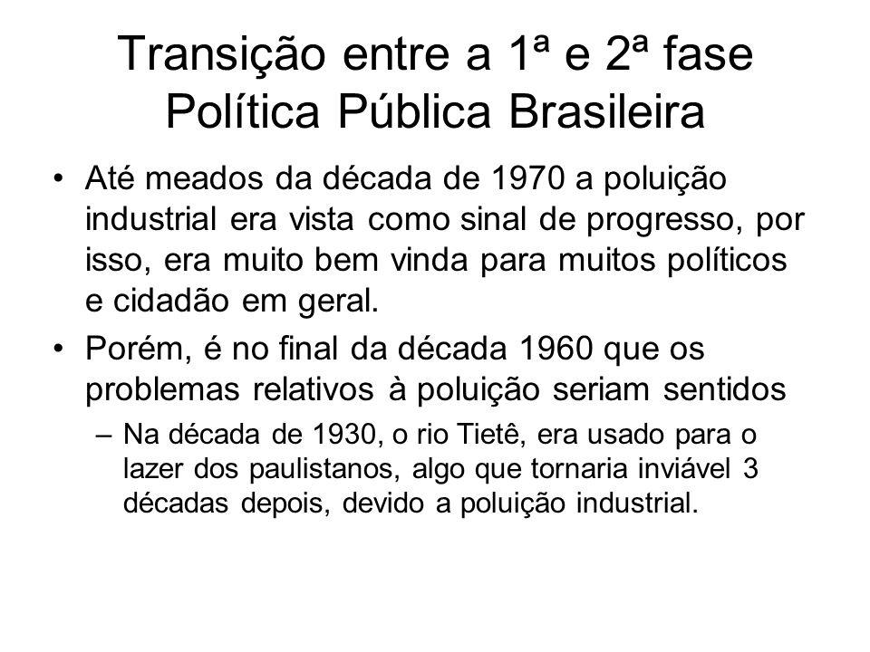 Transição entre a 1ª e 2ª fase Política Pública Brasileira Até meados da década de 1970 a poluição industrial era vista como sinal de progresso, por i