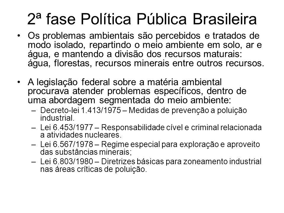 2ª fase Política Pública Brasileira Os problemas ambientais são percebidos e tratados de modo isolado, repartindo o meio ambiente em solo, ar e água,