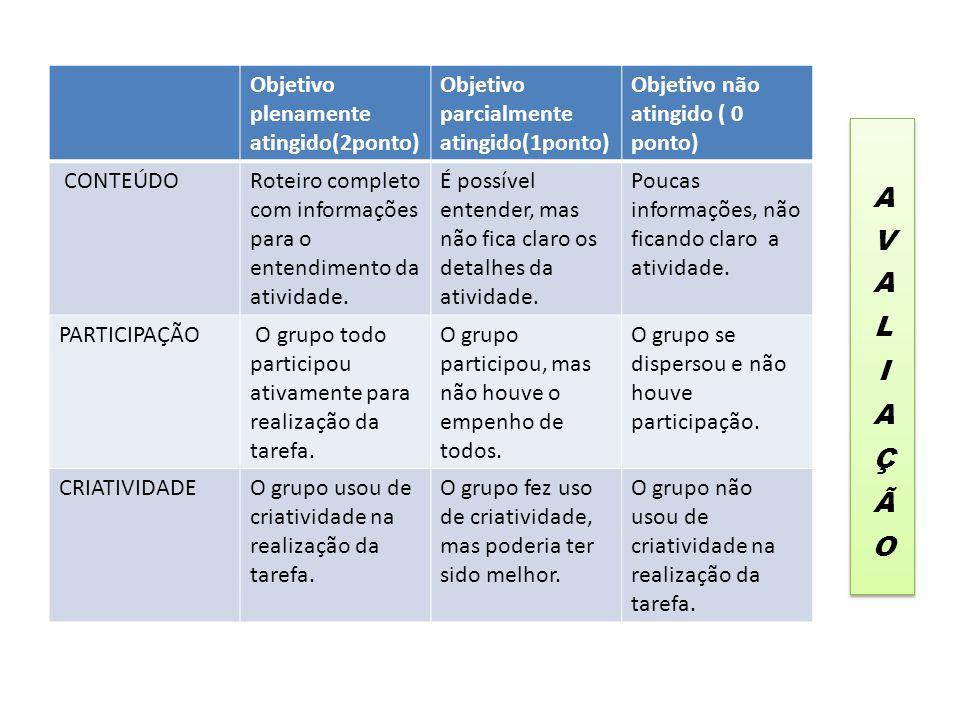 Objetivo plenamente atingido(2ponto) Objetivo parcialmente atingido(1ponto) Objetivo não atingido ( 0 ponto) CONTEÚDORoteiro completo com informações