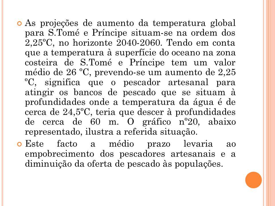 As projeções de aumento da temperatura global para S.Tomé e Príncipe situam-se na ordem dos 2,25ºC, no horizonte 2040-2060. Tendo em conta que a tempe