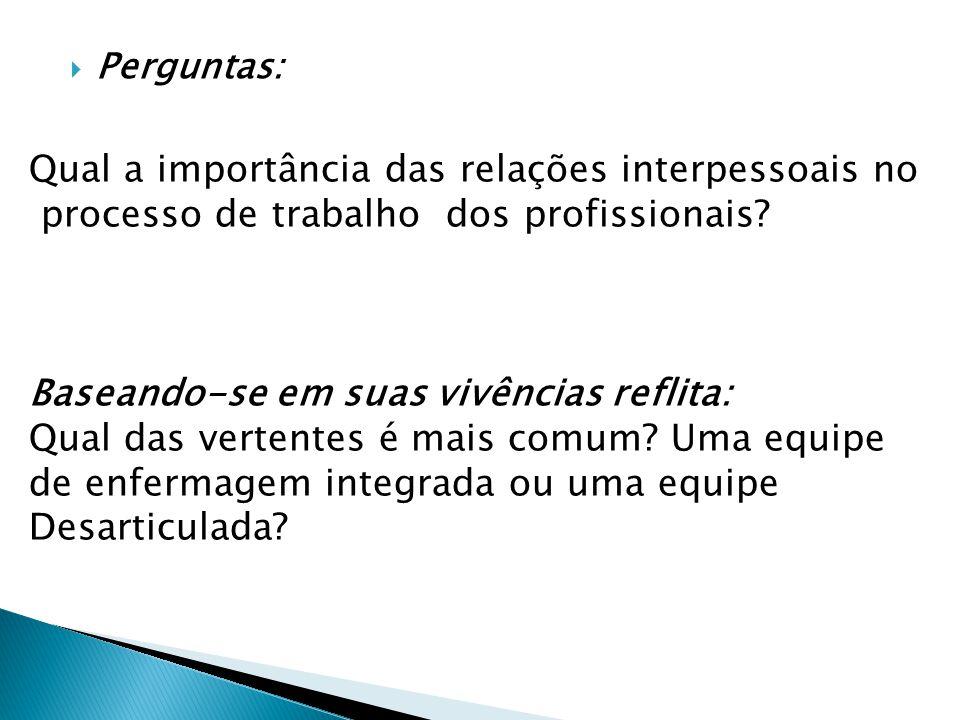  Perguntas: Qual a importância das relações interpessoais no processo de trabalho dos profissionais? Baseando-se em suas vivências reflita: Qual das