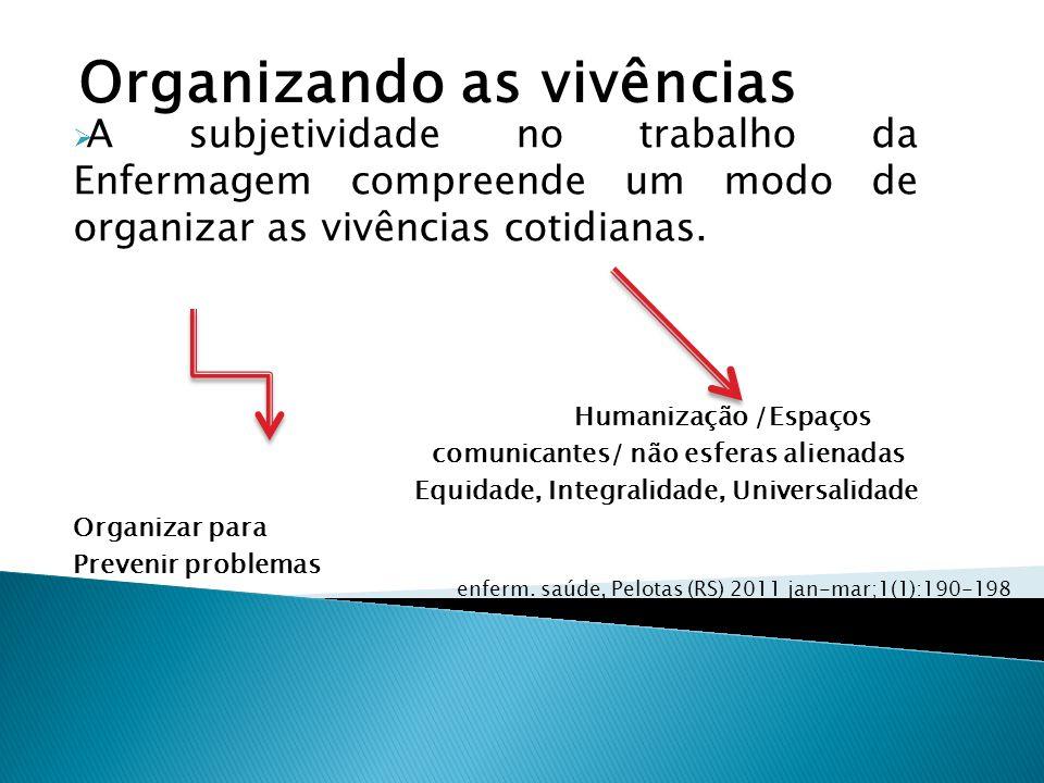  A subjetividade no trabalho da Enfermagem compreende um modo de organizar as vivências cotidianas. Humanização /Espaços comunicantes/ não esferas al