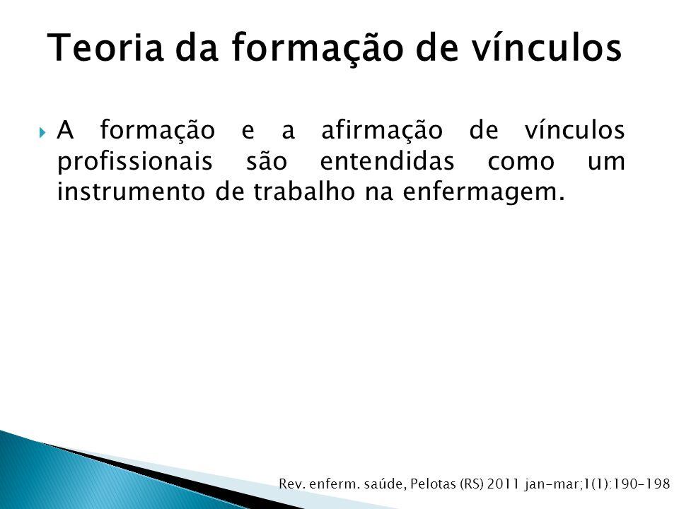  A formação e a afirmação de vínculos profissionais são entendidas como um instrumento de trabalho na enfermagem. Rev. enferm. saúde, Pelotas (RS) 20