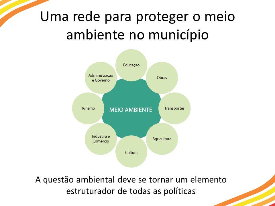Uma rede para proteger o meio ambiente no município A questão ambiental deve se tornar um elemento estruturador de todas as políticas