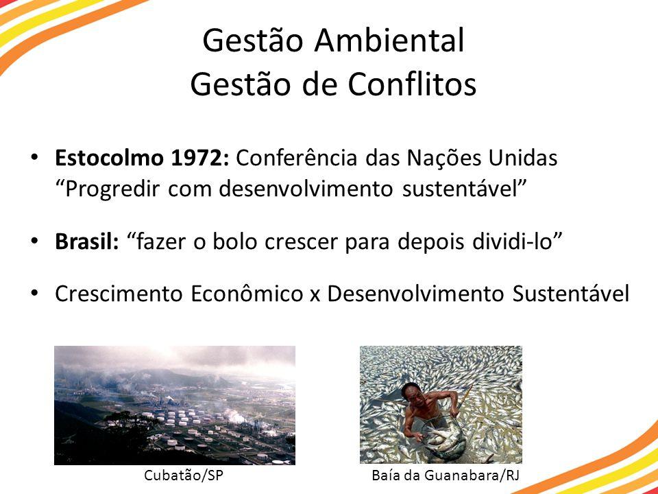 Gestão Ambiental Gestão de Conflitos Estocolmo 1972: Conferência das Nações Unidas Progredir com desenvolvimento sustentável Brasil: fazer o bolo crescer para depois dividi-lo Crescimento Econômico x Desenvolvimento Sustentável Baía da Guanabara/RJCubatão/SP