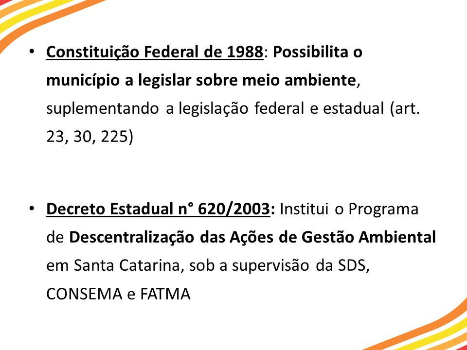 Constituição Federal de 1988: Possibilita o município a legislar sobre meio ambiente, suplementando a legislação federal e estadual (art.