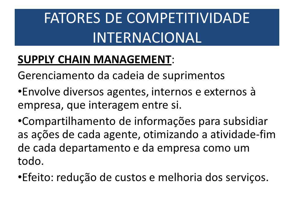 SUPPLY CHAIN MANAGEMENT: Gerenciamento da cadeia de suprimentos Envolve diversos agentes, internos e externos à empresa, que interagem entre si. Compa