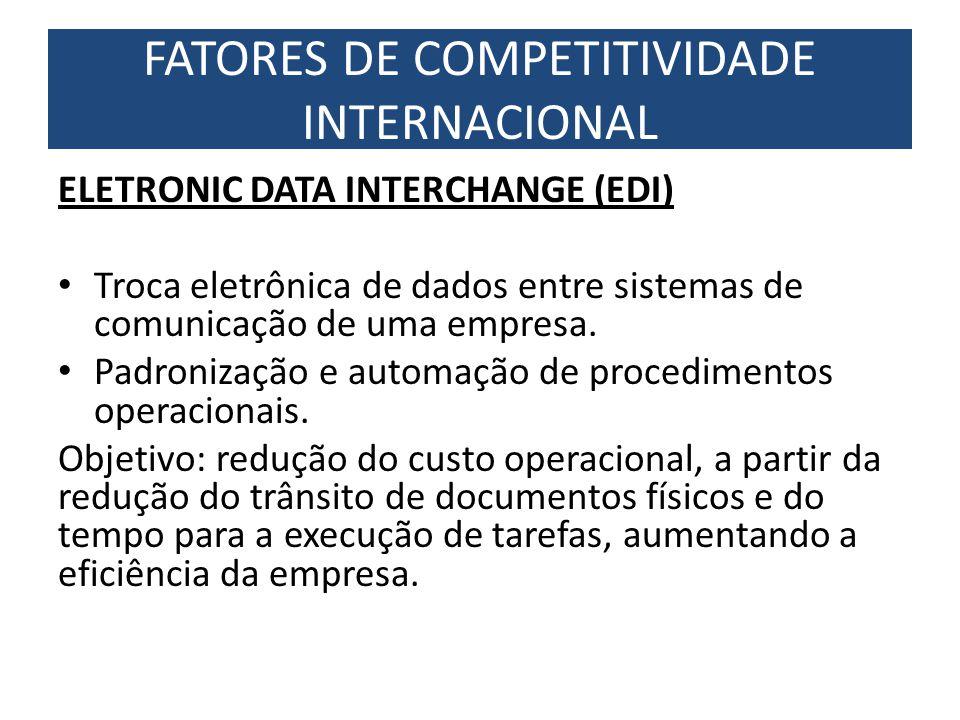 ELETRONIC DATA INTERCHANGE (EDI) Troca eletrônica de dados entre sistemas de comunicação de uma empresa. Padronização e automação de procedimentos ope