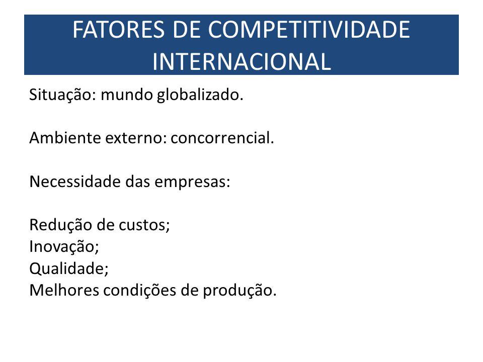 Situação: mundo globalizado. Ambiente externo: concorrencial. Necessidade das empresas: Redução de custos; Inovação; Qualidade; Melhores condições de