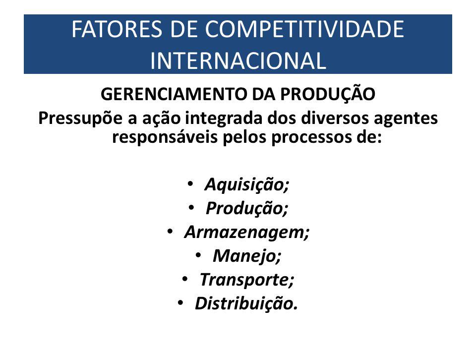GERENCIAMENTO DA PRODUÇÃO Pressupõe a ação integrada dos diversos agentes responsáveis pelos processos de: Aquisição; Produção; Armazenagem; Manejo; T
