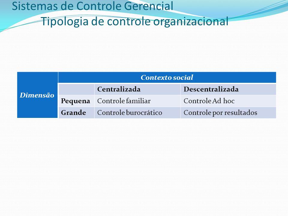 Dimensão Contexto social CentralizadaDescentralizada Pequena Controle familiarControle Ad hoc Grande Controle burocráticoControle por resultados Sistemas de Controle Gerencial Tipologia de controle organizacional