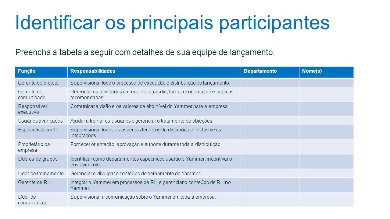 Identificar os principais participantes Preencha a tabela a seguir com detalhes de sua equipe de lançamento. FunçãoResponsabilidadesDepartamentoNome(s
