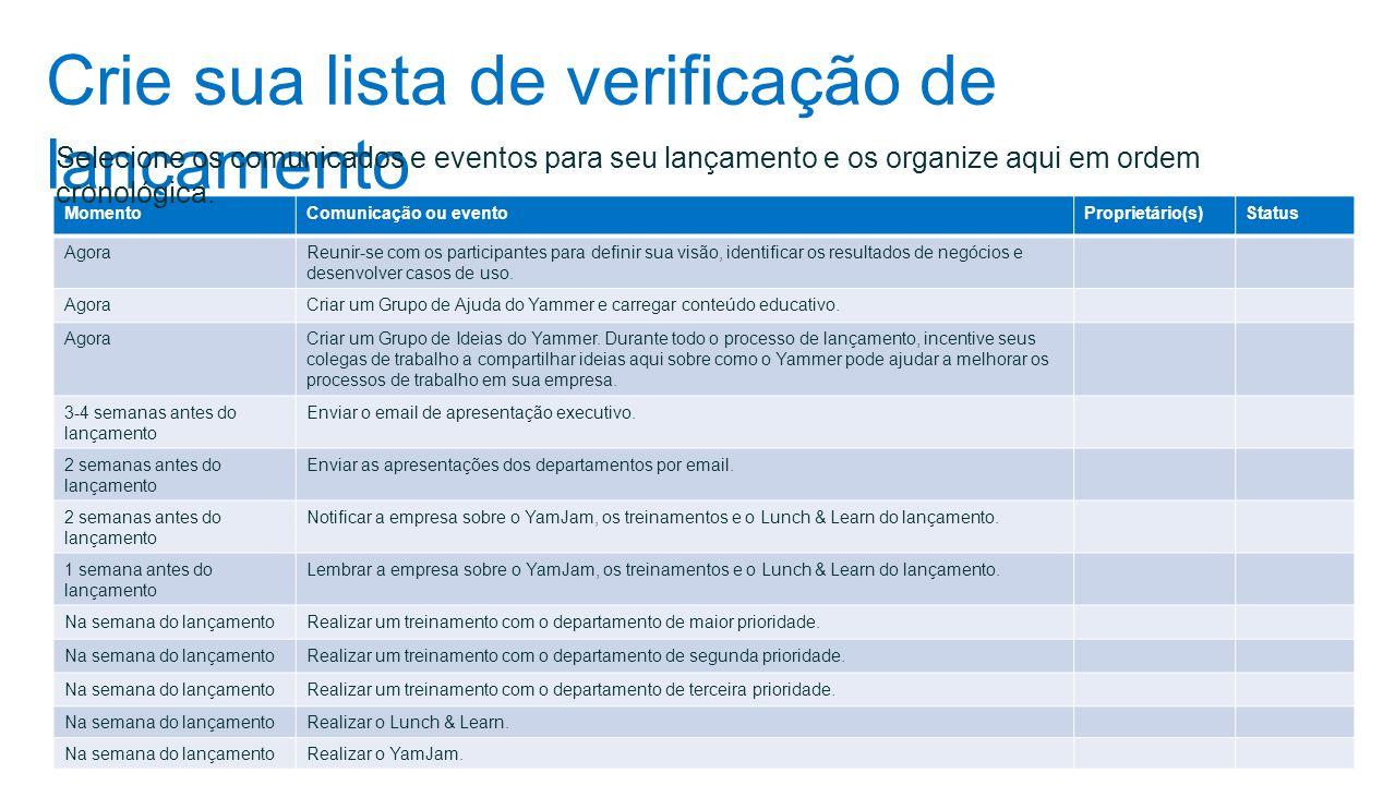 Crie sua lista de verificação de lançamento MomentoComunicação ou eventoProprietário(s)Status AgoraReunir-se com os participantes para definir sua vis