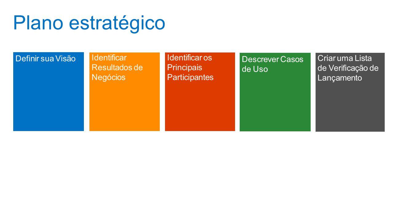 Pauta Plano estratégico