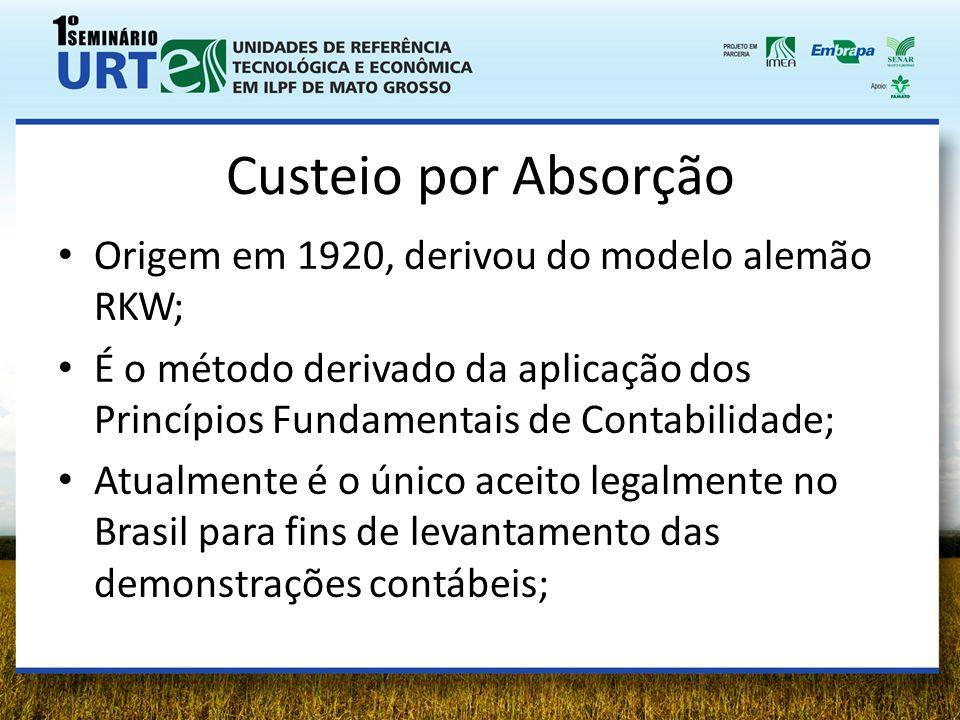 Custeio por Absorção Origem em 1920, derivou do modelo alemão RKW; É o método derivado da aplicação dos Princípios Fundamentais de Contabilidade; Atua