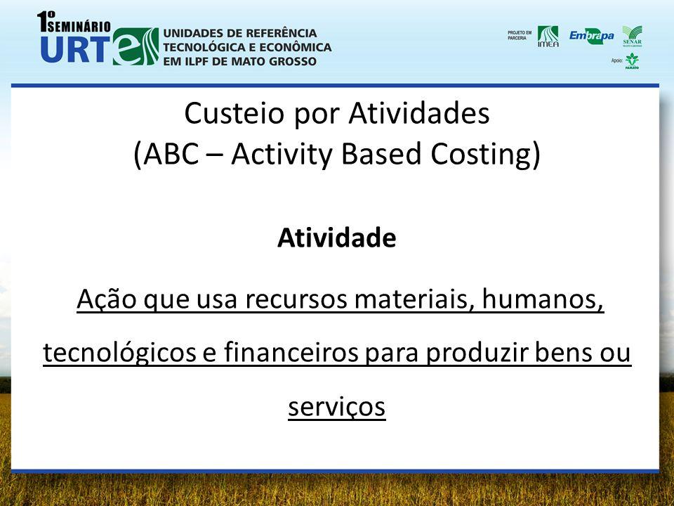Custeio por Atividades (ABC – Activity Based Costing) Atividade Ação que usa recursos materiais, humanos, tecnológicos e financeiros para produzir ben