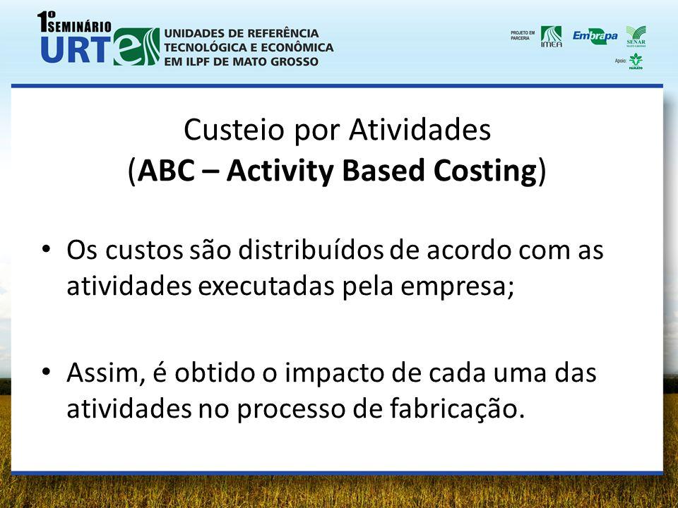 Custeio por Atividades (ABC – Activity Based Costing) Os custos são distribuídos de acordo com as atividades executadas pela empresa; Assim, é obtido