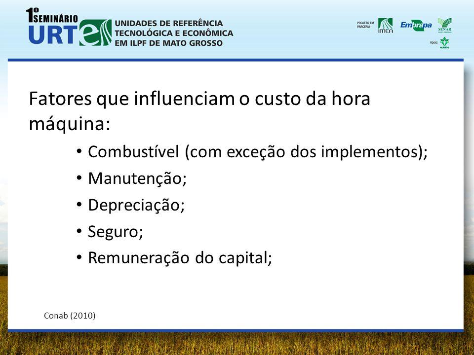 Fatores que influenciam o custo da hora máquina: Combustível (com exceção dos implementos); Manutenção; Depreciação; Seguro; Remuneração do capital; C